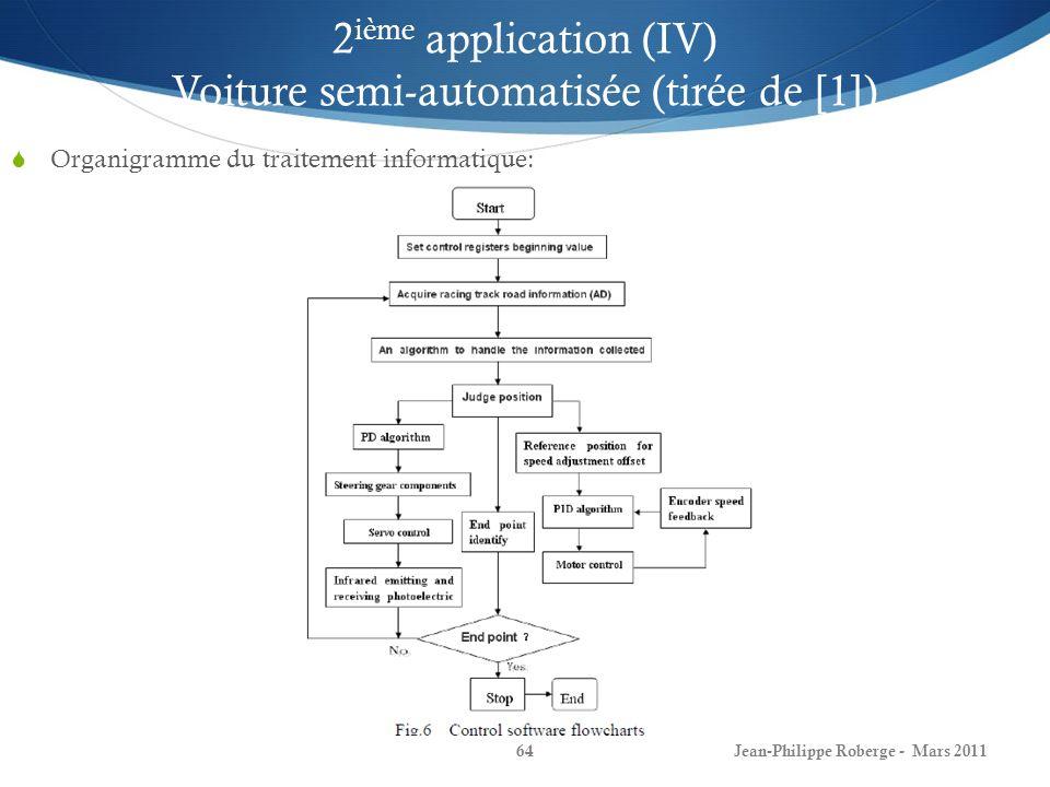 2ième application (IV) Voiture semi-automatisée (tirée de [1])